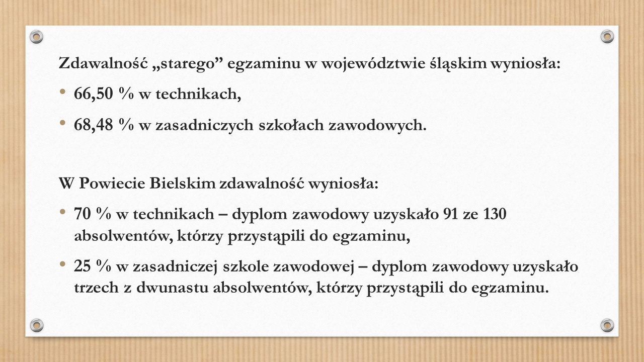 """Zdawalność """"starego"""" egzaminu w województwie śląskim wyniosła: 66,50 % w technikach, 68,48 % w zasadniczych szkołach zawodowych. W Powiecie Bielskim z"""