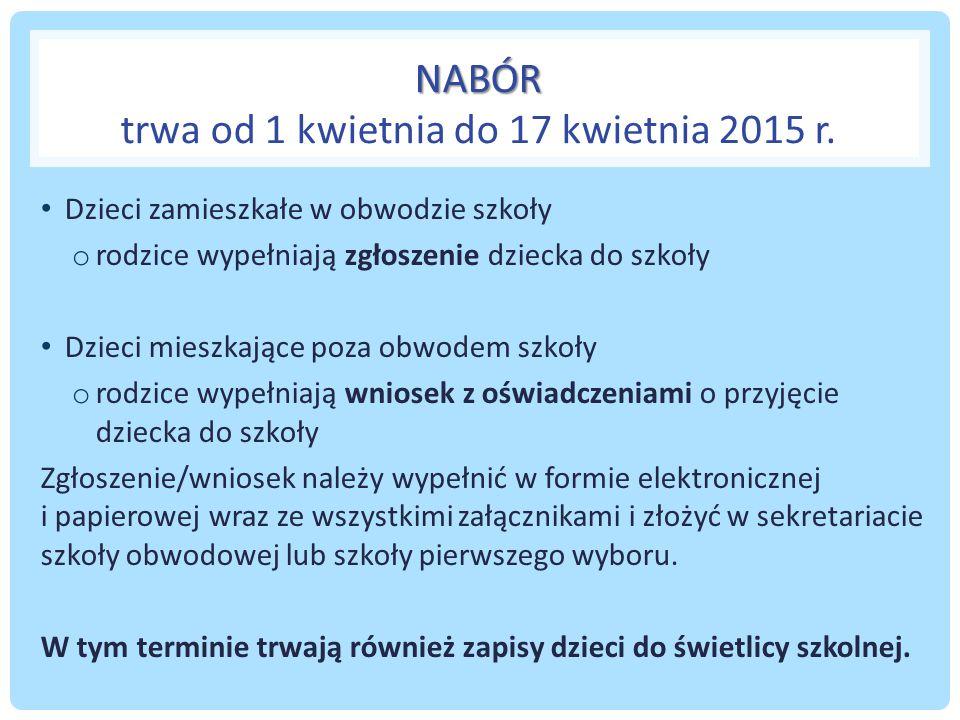 NABÓR NABÓR trwa od 1 kwietnia do 17 kwietnia 2015 r.