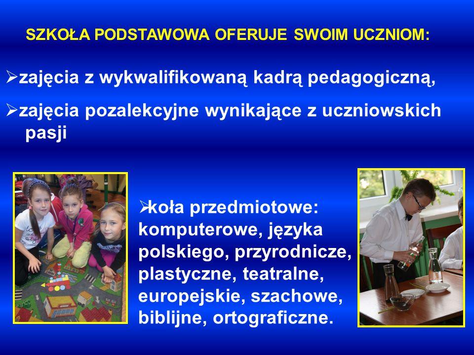 SZKOŁA PODSTAWOWA OFERUJE SWOIM UCZNIOM:  zajęcia z wykwalifikowaną kadrą pedagogiczną,  zajęcia pozalekcyjne wynikające z uczniowskich pasji  koła przedmiotowe: komputerowe, języka polskiego, przyrodnicze, plastyczne, teatralne, europejskie, szachowe, biblijne, ortograficzne.