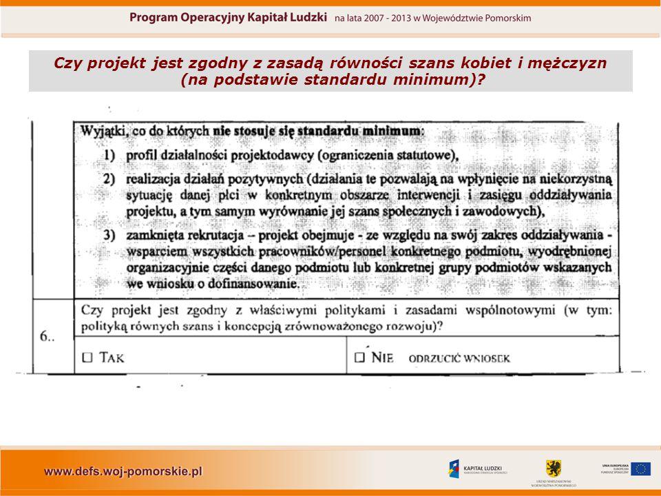 Czy projekt jest zgodny z zasadą równości szans kobiet i mężczyzn (na podstawie standardu minimum)?