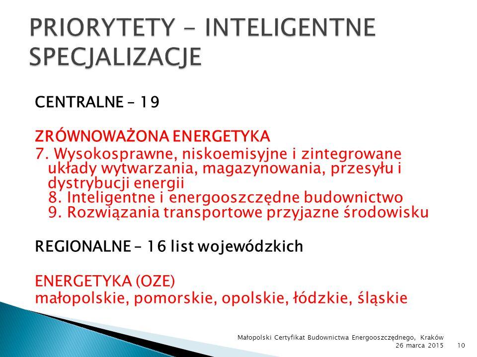CENTRALNE – 19 ZRÓWNOWAŻONA ENERGETYKA 7. Wysokosprawne, niskoemisyjne i zintegrowane układy wytwarzania, magazynowania, przesyłu i dystrybucji energi