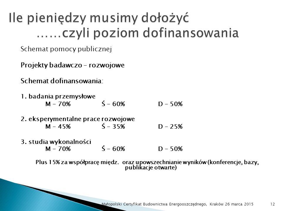 Schemat pomocy publicznej Projekty badawczo – rozwojowe Schemat dofinansowania: 1. badania przemysłowe M – 70%Ś – 60%D – 50% 2. eksperymentalne prace