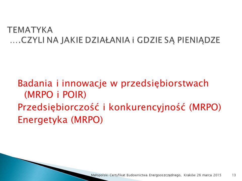 Badania i innowacje w przedsiębiorstwach (MRPO i POIR) Przedsiębiorczość i konkurencyjność (MRPO) Energetyka (MRPO) Małopolski Certyfikat Budownictwa