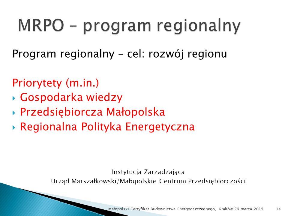 Program regionalny – cel: rozwój regionu Priorytety (m.in.)  Gospodarka wiedzy  Przedsiębiorcza Małopolska  Regionalna Polityka Energetyczna Instyt