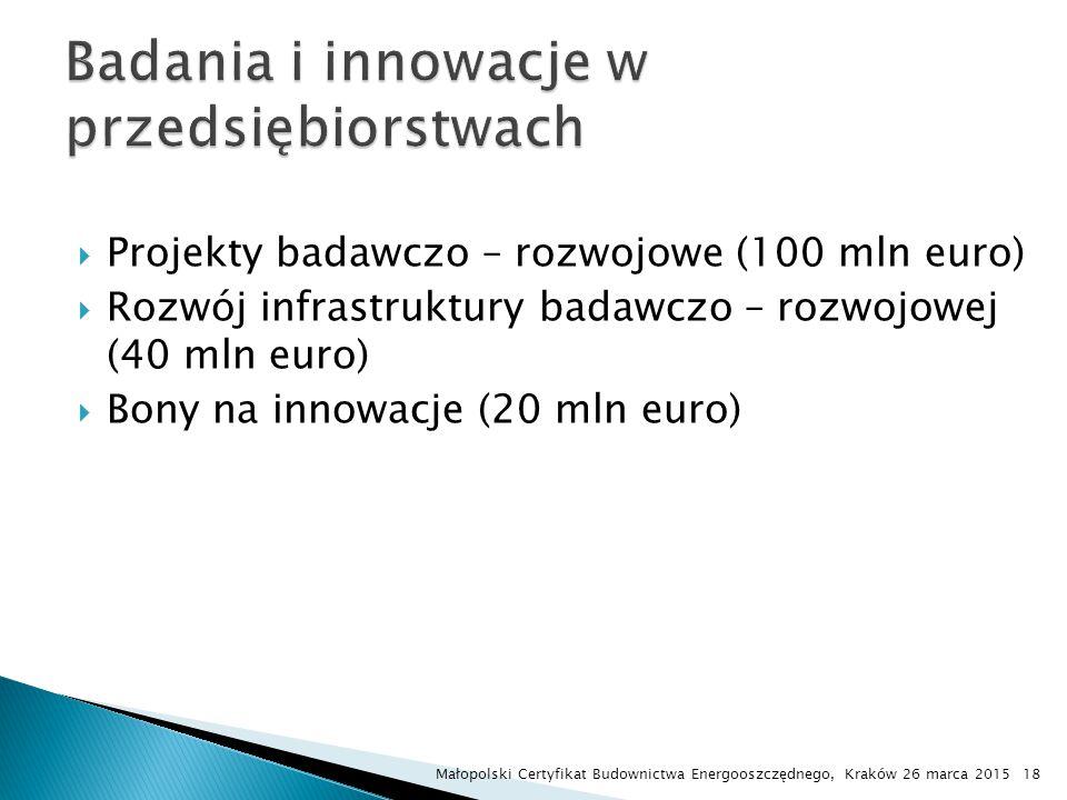  Projekty badawczo – rozwojowe (100 mln euro)  Rozwój infrastruktury badawczo – rozwojowej (40 mln euro)  Bony na innowacje (20 mln euro) Małopolsk