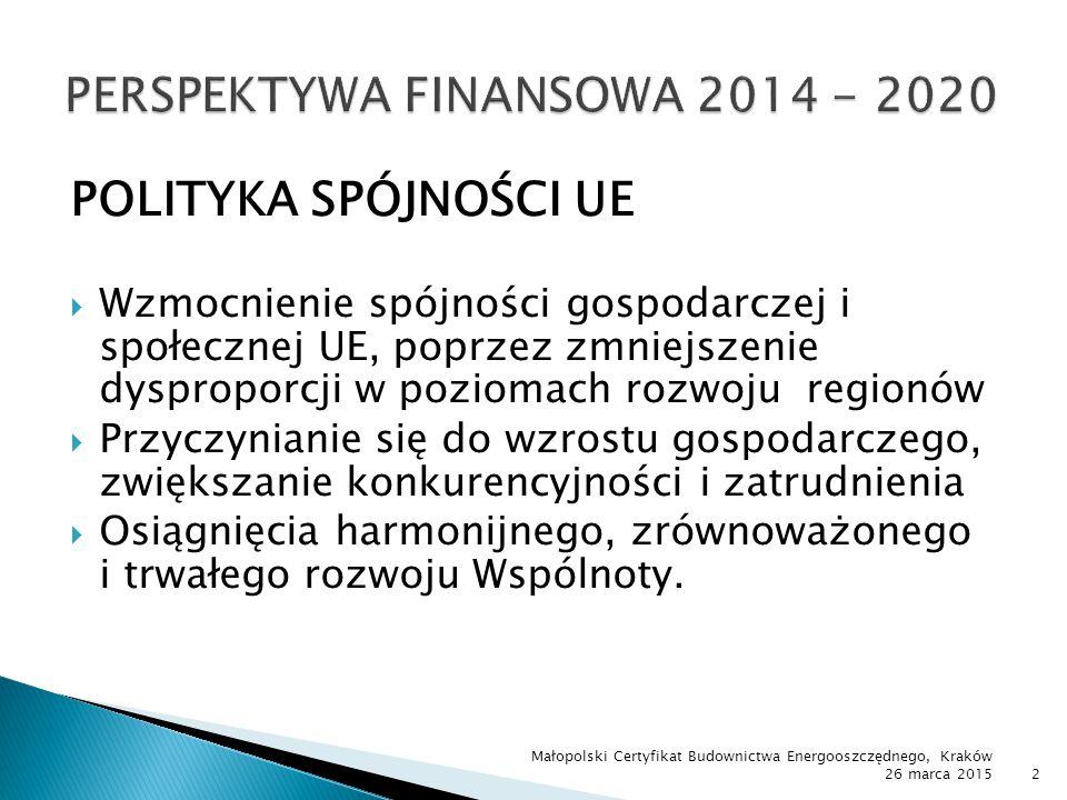 POLITYKA SPÓJNOŚCI UE – DLA POLSKI Małopolski Certyfikat Budownictwa Energooszczędnego, Kraków 26 marca 20153 2007 – 20132014 - 2020 67 mld euro82,5 mld euro B+R = 14,7%