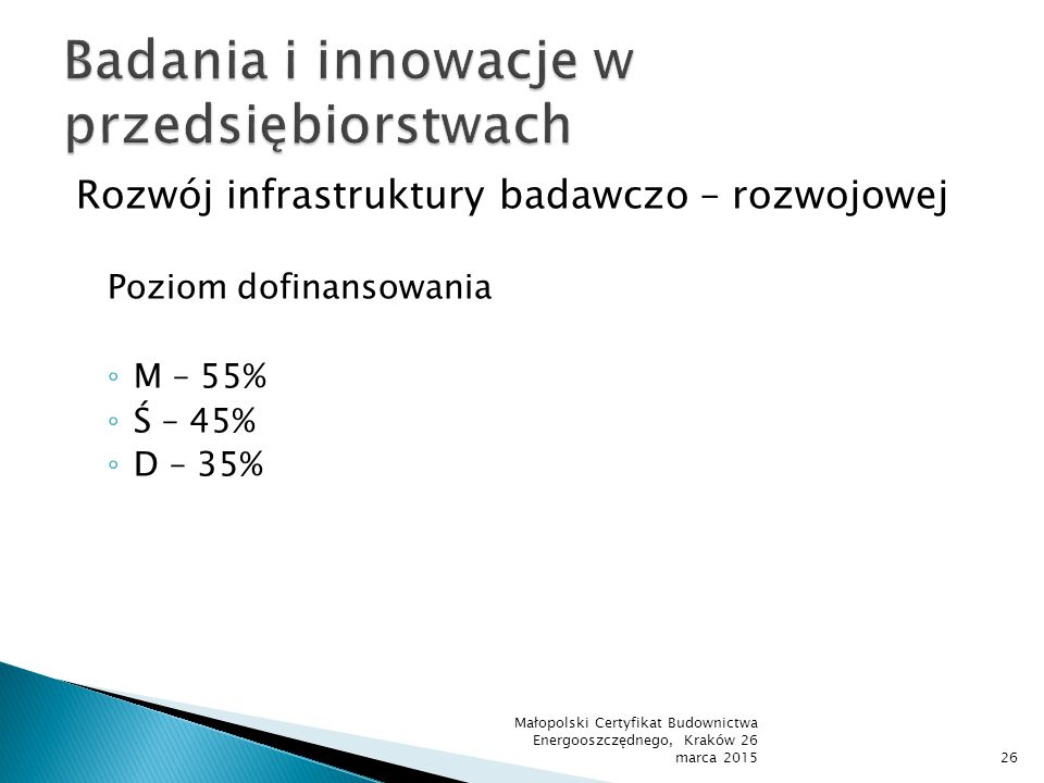 Rozwój infrastruktury badawczo – rozwojowej Poziom dofinansowania ◦ M – 55% ◦ Ś – 45% ◦ D – 35% Małopolski Certyfikat Budownictwa Energooszczędnego, K