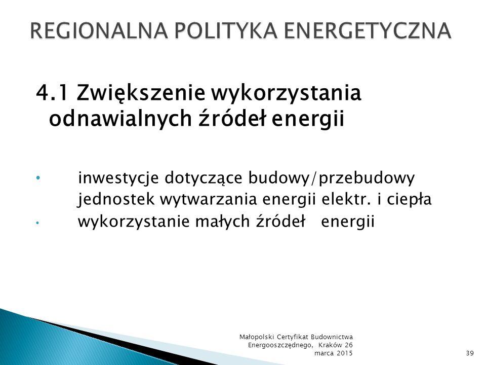4.1 Zwiększenie wykorzystania odnawialnych źródeł energii inwestycje dotyczące budowy/przebudowy jednostek wytwarzania energii elektr. i ciepła wykorz