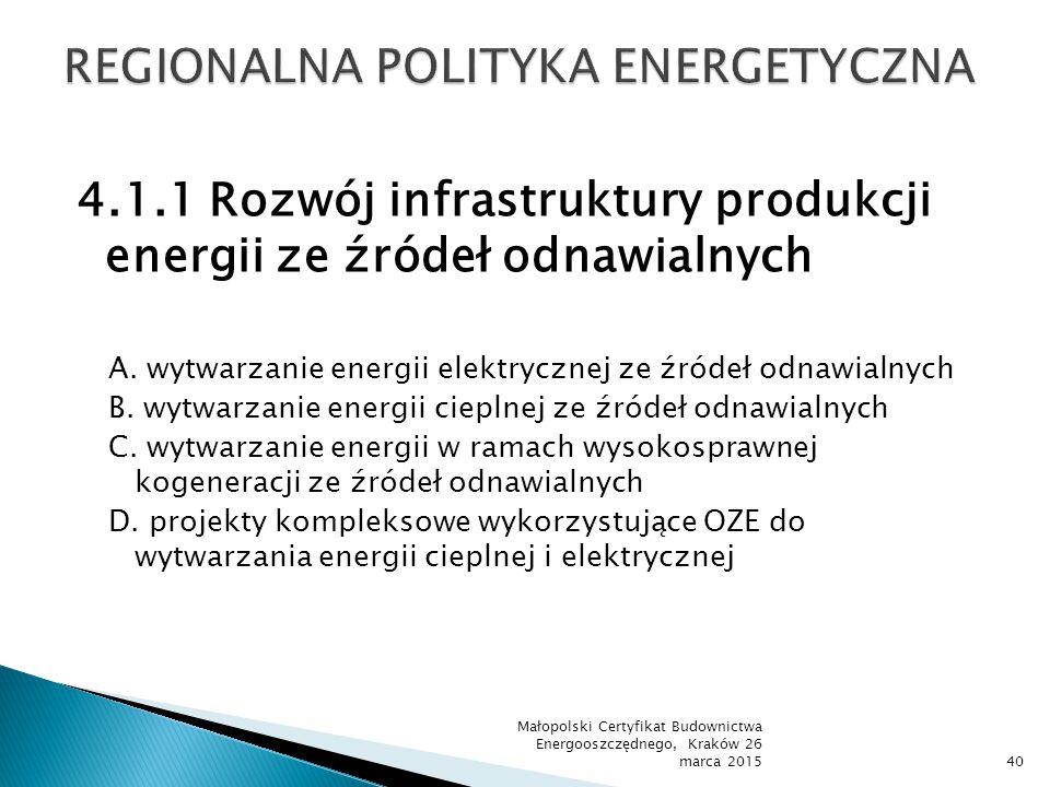 4.1.1 Rozwój infrastruktury produkcji energii ze źródeł odnawialnych A. wytwarzanie energii elektrycznej ze źródeł odnawialnych B. wytwarzanie energii