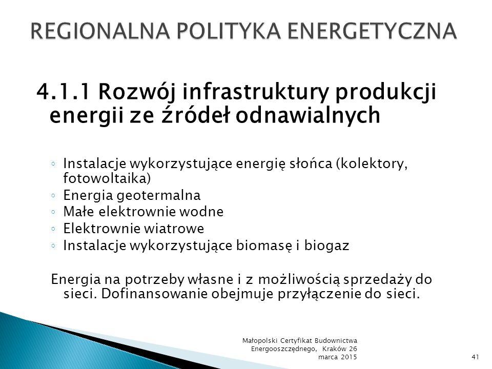 4.1.1 Rozwój infrastruktury produkcji energii ze źródeł odnawialnych ◦ Instalacje wykorzystujące energię słońca (kolektory, fotowoltaika) ◦ Energia ge