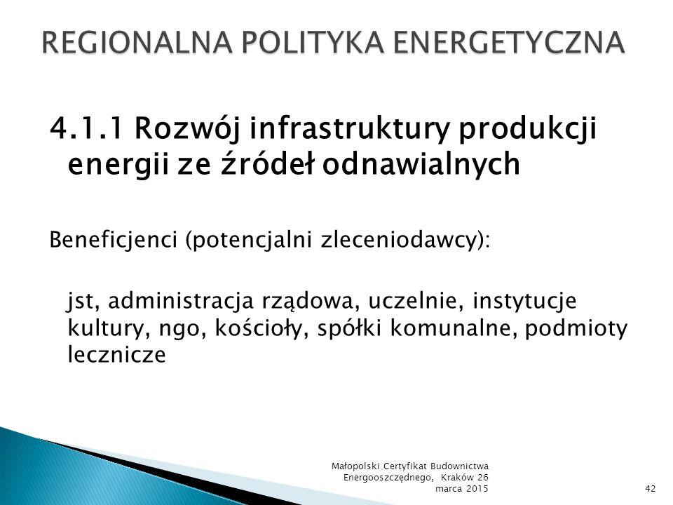 4.1.1 Rozwój infrastruktury produkcji energii ze źródeł odnawialnych Beneficjenci (potencjalni zleceniodawcy): jst, administracja rządowa, uczelnie, i