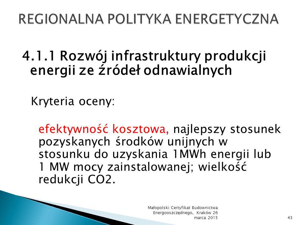 4.1.1 Rozwój infrastruktury produkcji energii ze źródeł odnawialnych Kryteria oceny: efektywność kosztowa, najlepszy stosunek pozyskanych środków unij