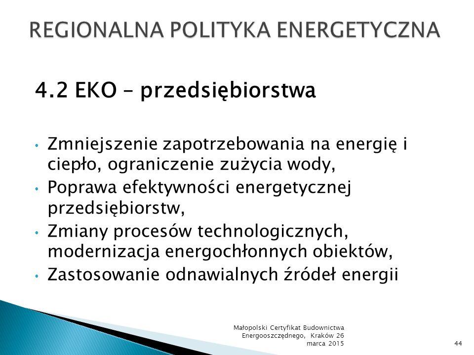 4.2 EKO – przedsiębiorstwa Zmniejszenie zapotrzebowania na energię i ciepło, ograniczenie zużycia wody, Poprawa efektywności energetycznej przedsiębio