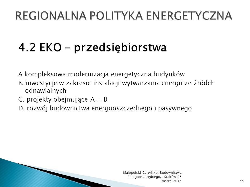 4.2 EKO – przedsiębiorstwa A kompleksowa modernizacja energetyczna budynków B. inwestycje w zakresie instalacji wytwarzania energii ze źródeł odnawial