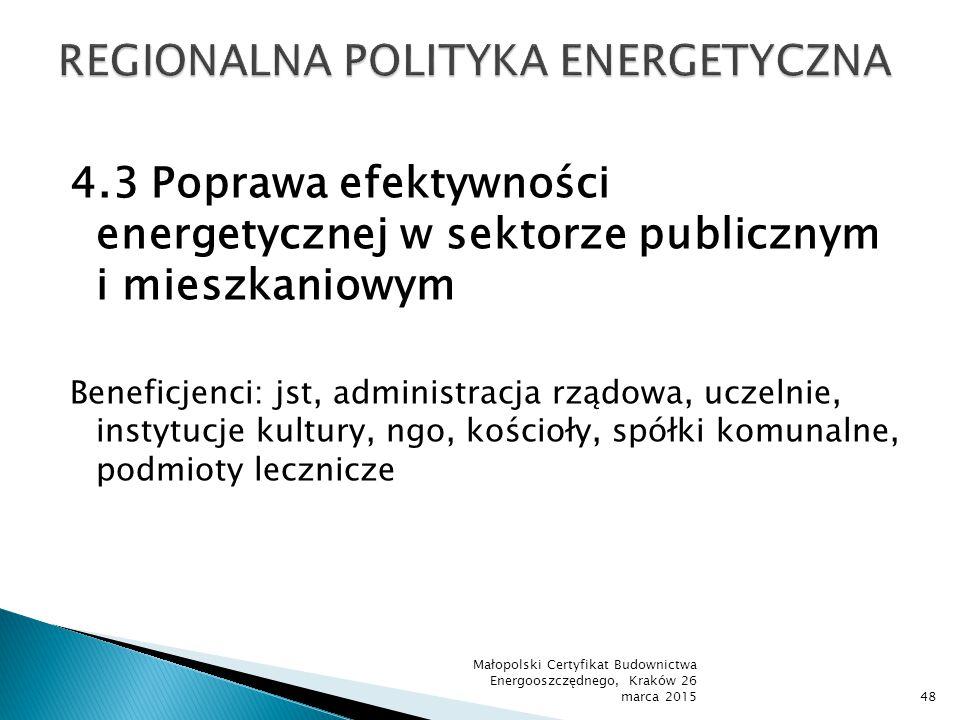 4.3 Poprawa efektywności energetycznej w sektorze publicznym i mieszkaniowym Beneficjenci: jst, administracja rządowa, uczelnie, instytucje kultury, n