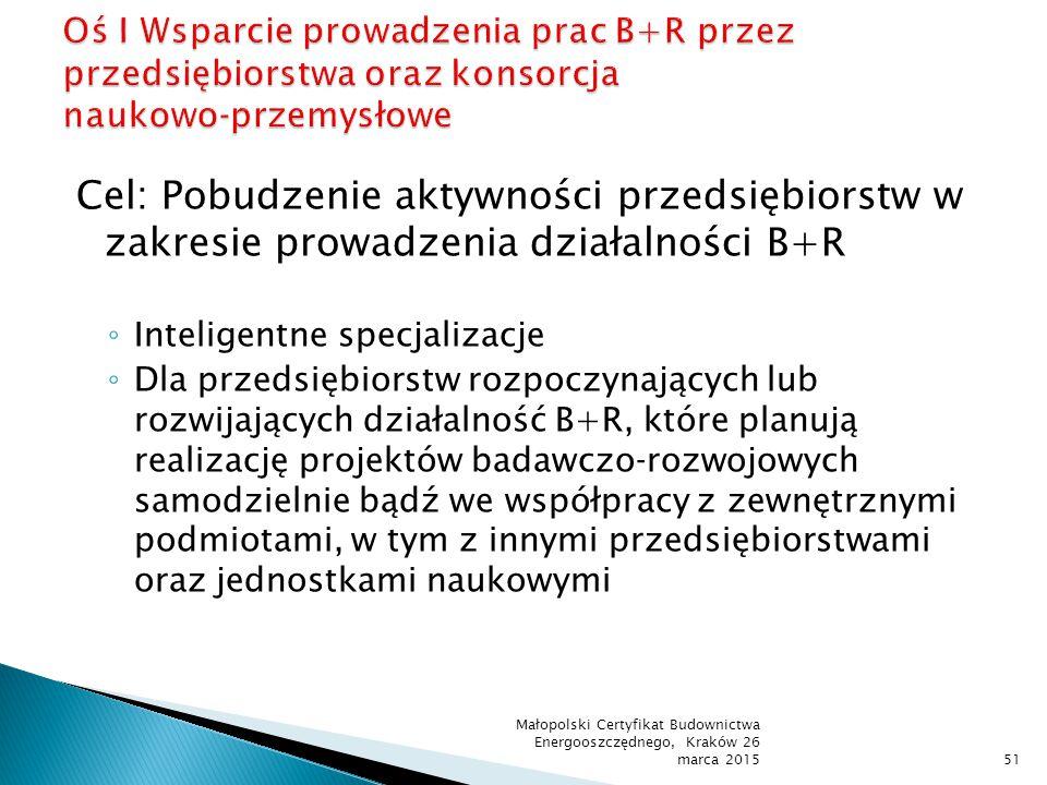 Cel: Pobudzenie aktywności przedsiębiorstw w zakresie prowadzenia działalności B+R ◦ Inteligentne specjalizacje ◦ Dla przedsiębiorstw rozpoczynających