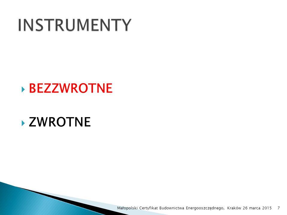 Małopolski Certyfikat Budownictwa Energooszczędnego, Kraków 26 marca 201538 POPRAWA EFEKTYWNOŚCI ENERGETYCZNEJ 420 mln euro (ścieżka bezpośrednia i pośrednia)