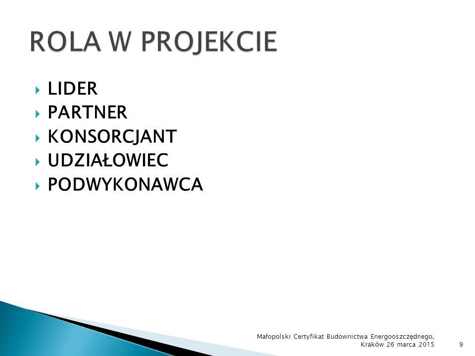  LIDER  PARTNER  KONSORCJANT  UDZIAŁOWIEC  PODWYKONAWCA Małopolski Certyfikat Budownictwa Energooszczędnego, Kraków 26 marca 20159