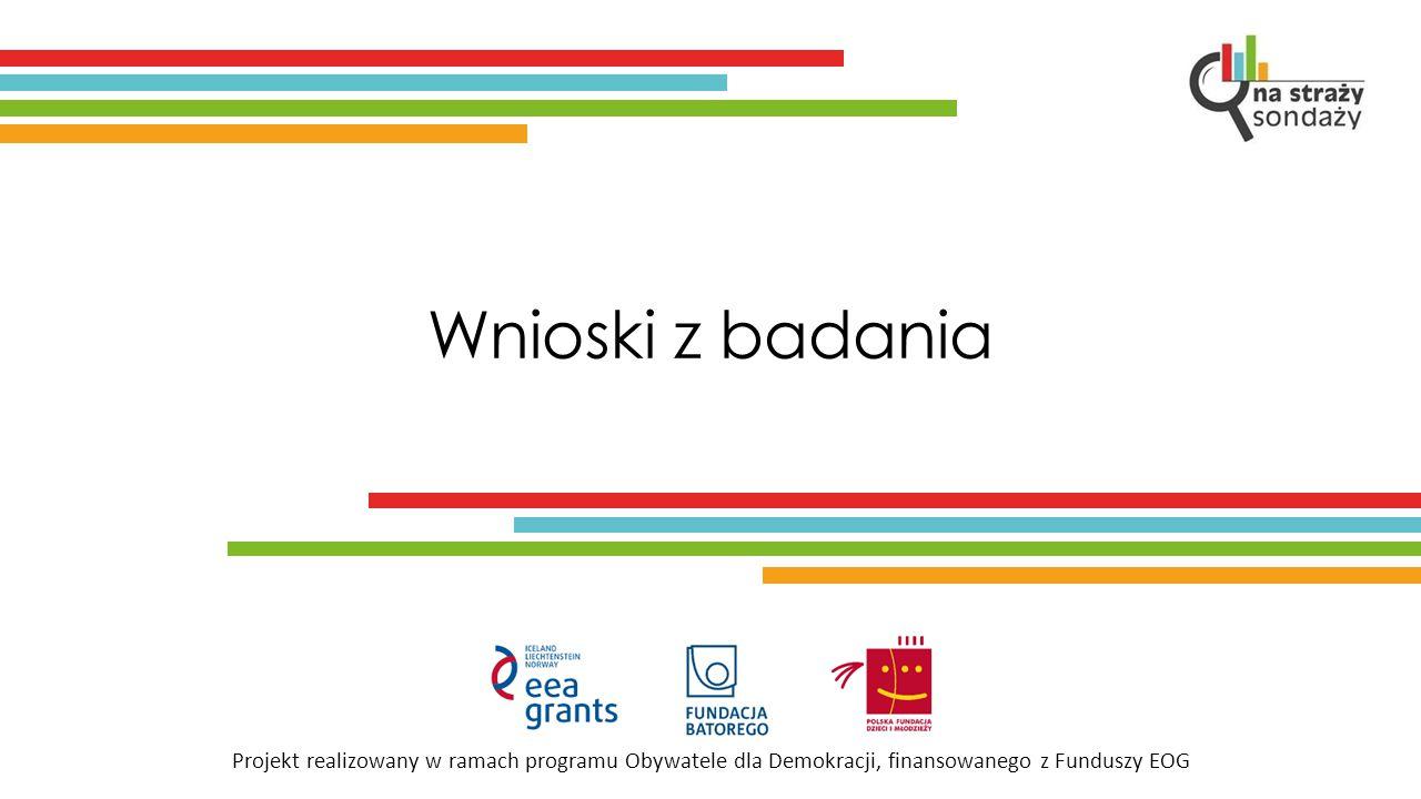 Projekt realizowany w ramach programu Obywatele dla Demokracji, finansowanego z Funduszy EOG Wnioski z badania