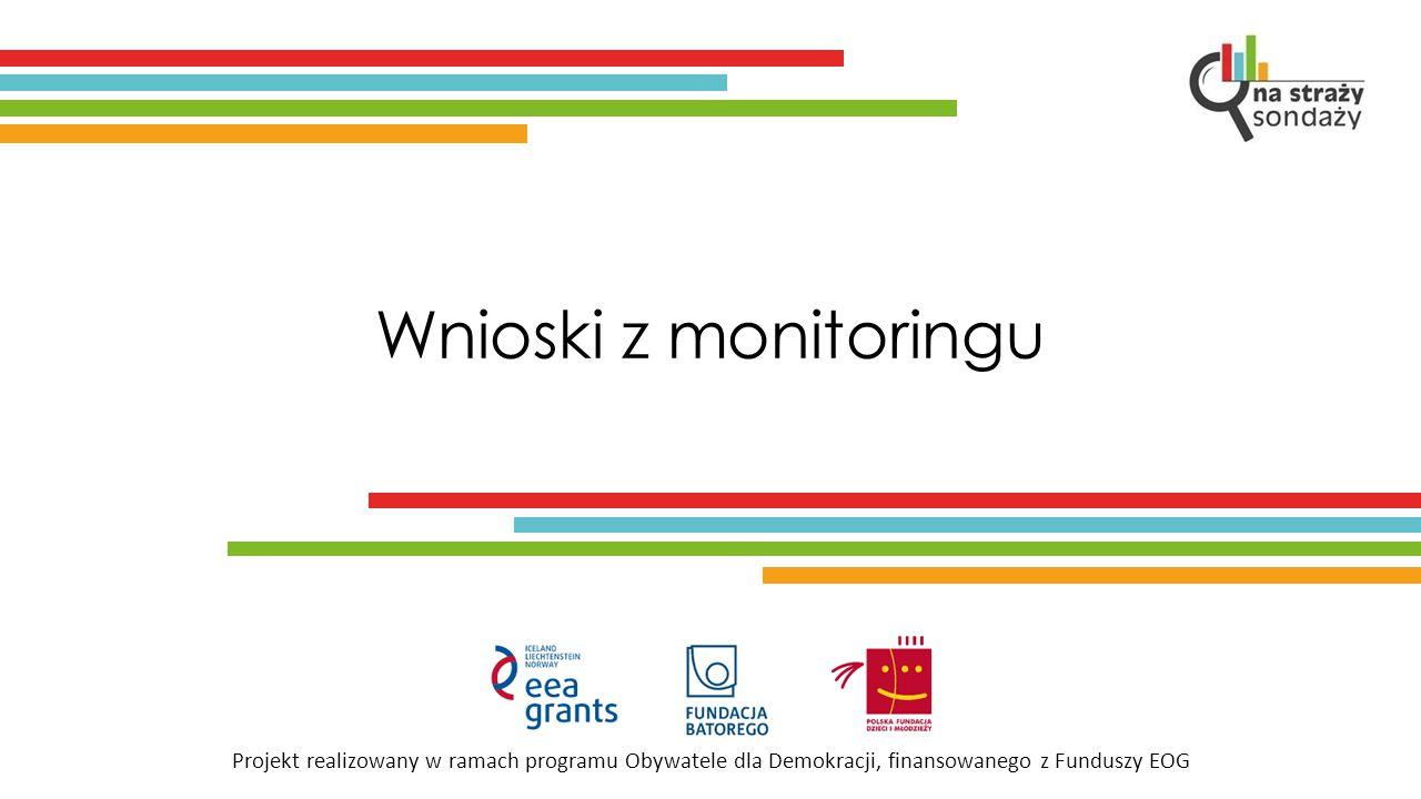 Projekt realizowany w ramach programu Obywatele dla Demokracji, finansowanego z Funduszy EOG Wnioski z monitoringu
