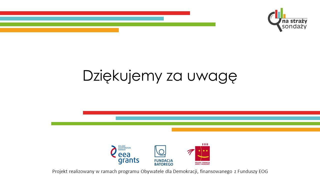 Projekt realizowany w ramach programu Obywatele dla Demokracji, finansowanego z Funduszy EOG Dziękujemy za uwagę