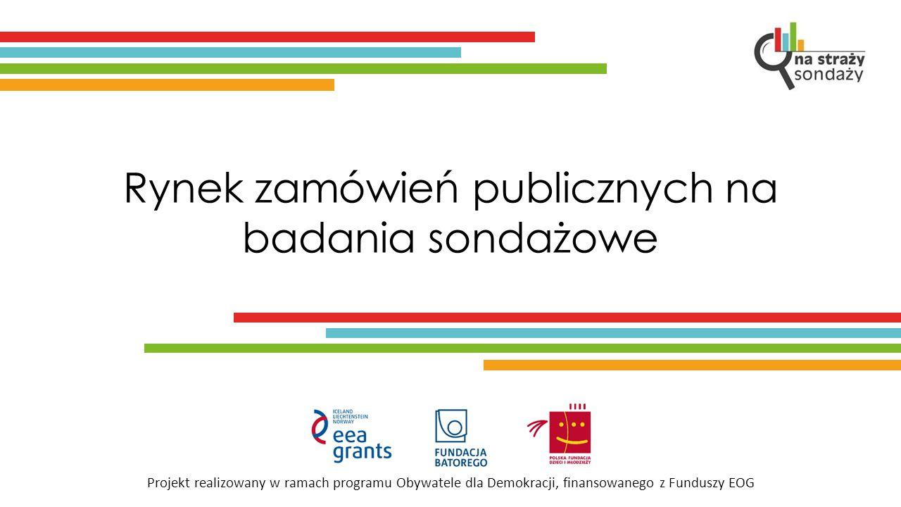Projekt realizowany w ramach programu Obywatele dla Demokracji, finansowanego z Funduszy EOG Rynek zamówień publicznych na badania sondażowe