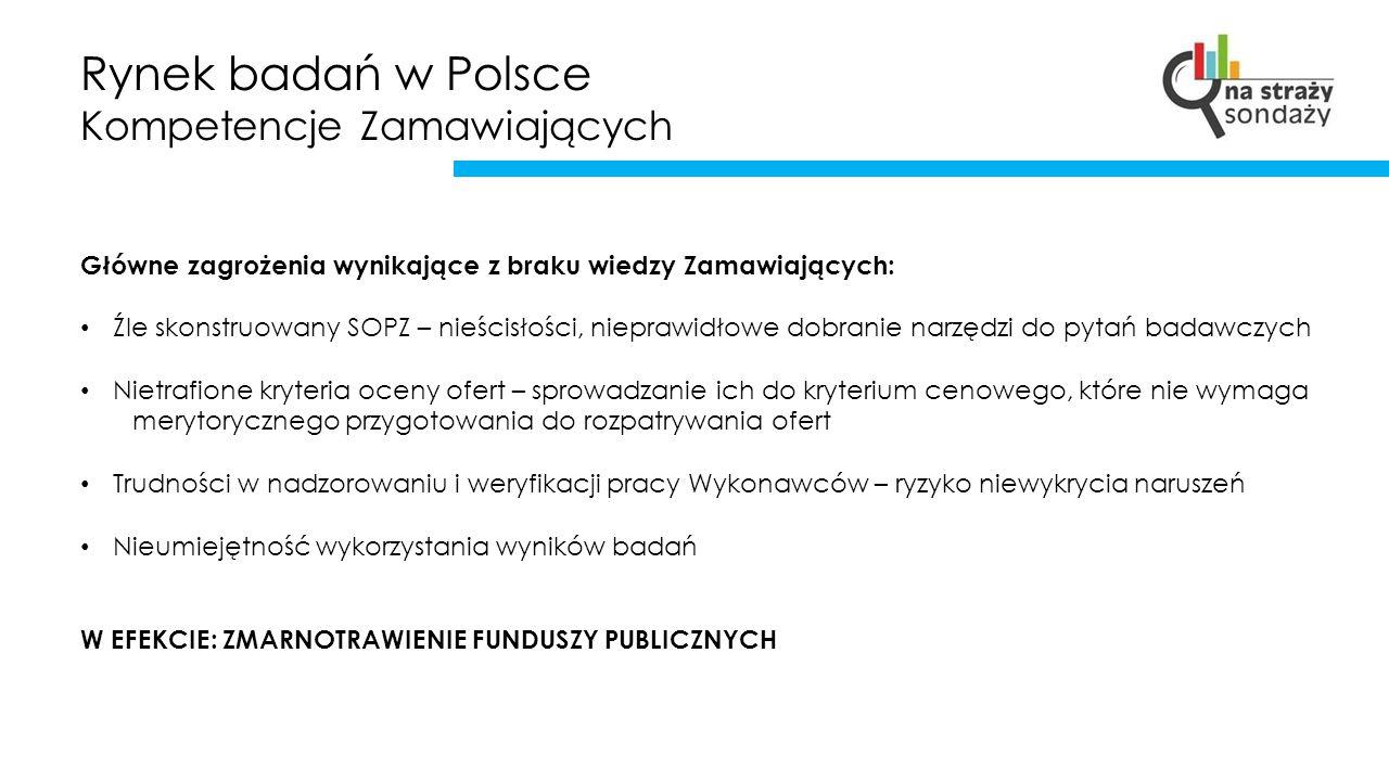 Rynek badań w Polsce Kompetencje Zamawiających Główne zagrożenia wynikające z braku wiedzy Zamawiających: Źle skonstruowany SOPZ – nieścisłości, niepr