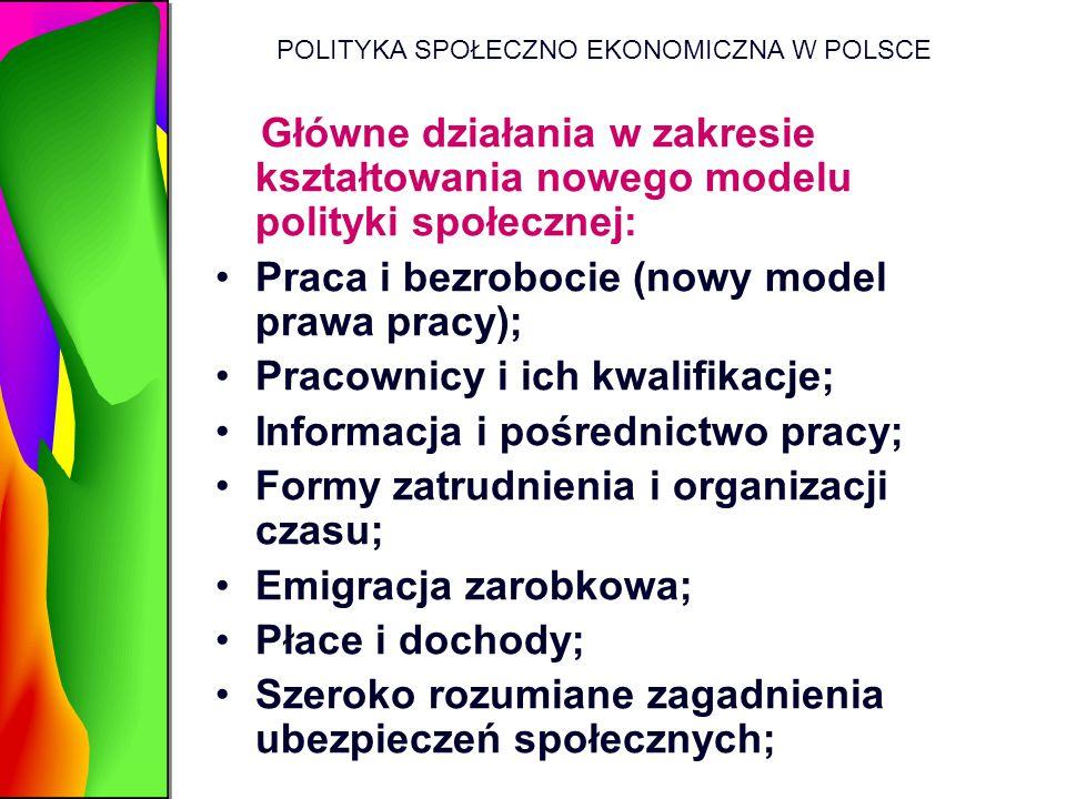 POLITYKA SPOŁECZNO EKONOMICZNA W POLSCE Główne działania w zakresie kształtowania nowego modelu polityki społecznej: Praca i bezrobocie (nowy model pr