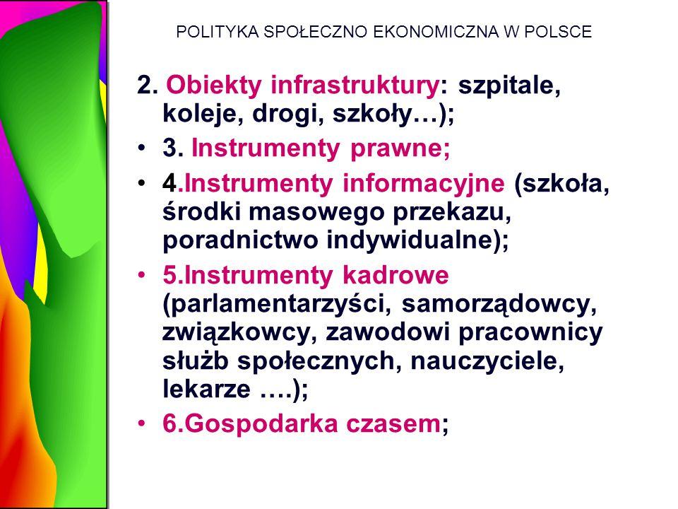 POLITYKA SPOŁECZNO EKONOMICZNA W POLSCE 2. Obiekty infrastruktury: szpitale, koleje, drogi, szkoły…); 3. Instrumenty prawne; 4.Instrumenty informacyjn