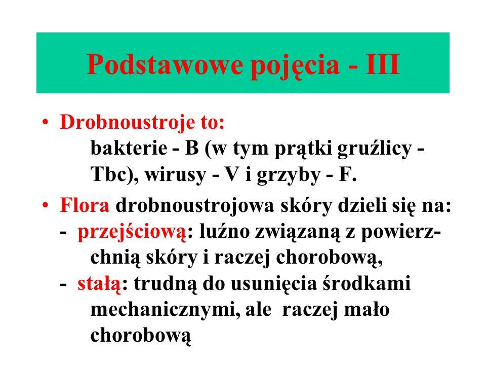 Higieniczna dezynfekcja rąk - II Wykonanie - cd.: 3.