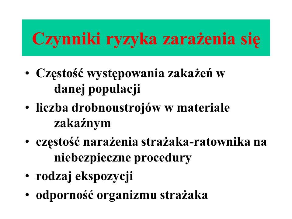 Dezynfekcja sprzętu trwałego Wstępna dezynfekcja środkiem o szerokim zakresie działania, tj.