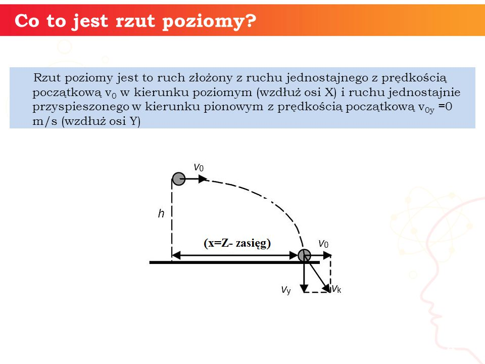 Rzut poziomy jest to ruch złożony z ruchu jednostajnego z prędkością początkową v 0 w kierunku poziomym (wzdłuż osi X) i ruchu jednostajnie przyspiesz