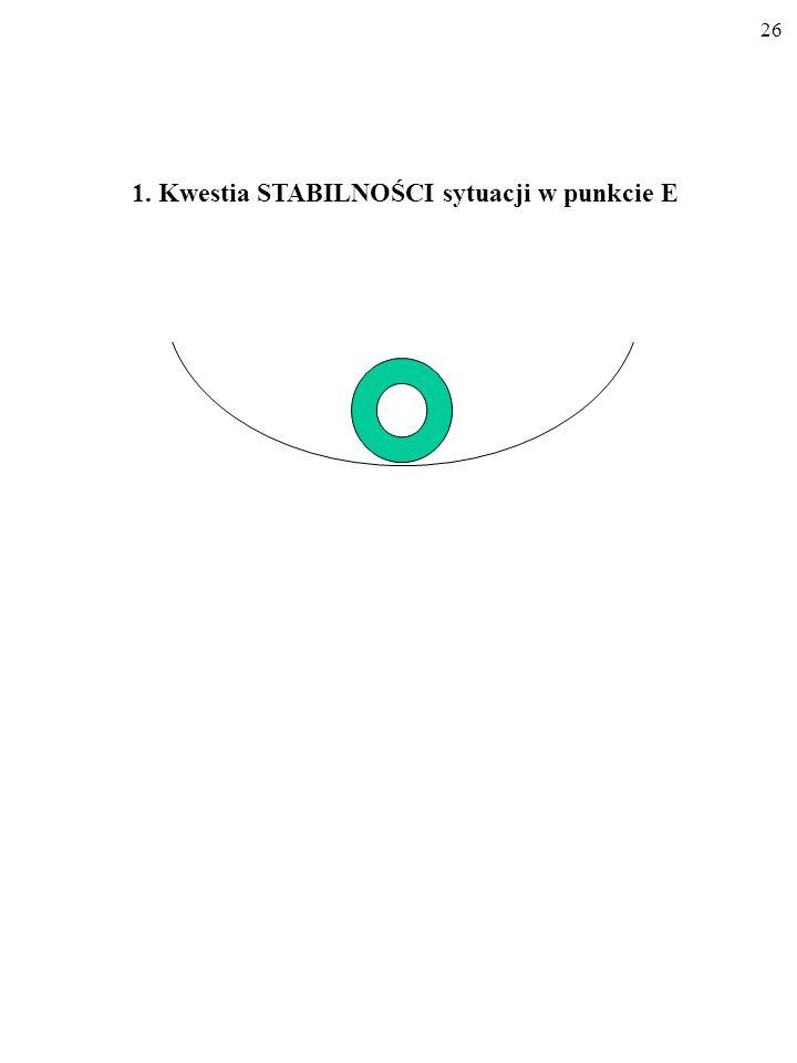 25 1. Kwestia STABILNOŚCI sytuacji w punkcie E.
