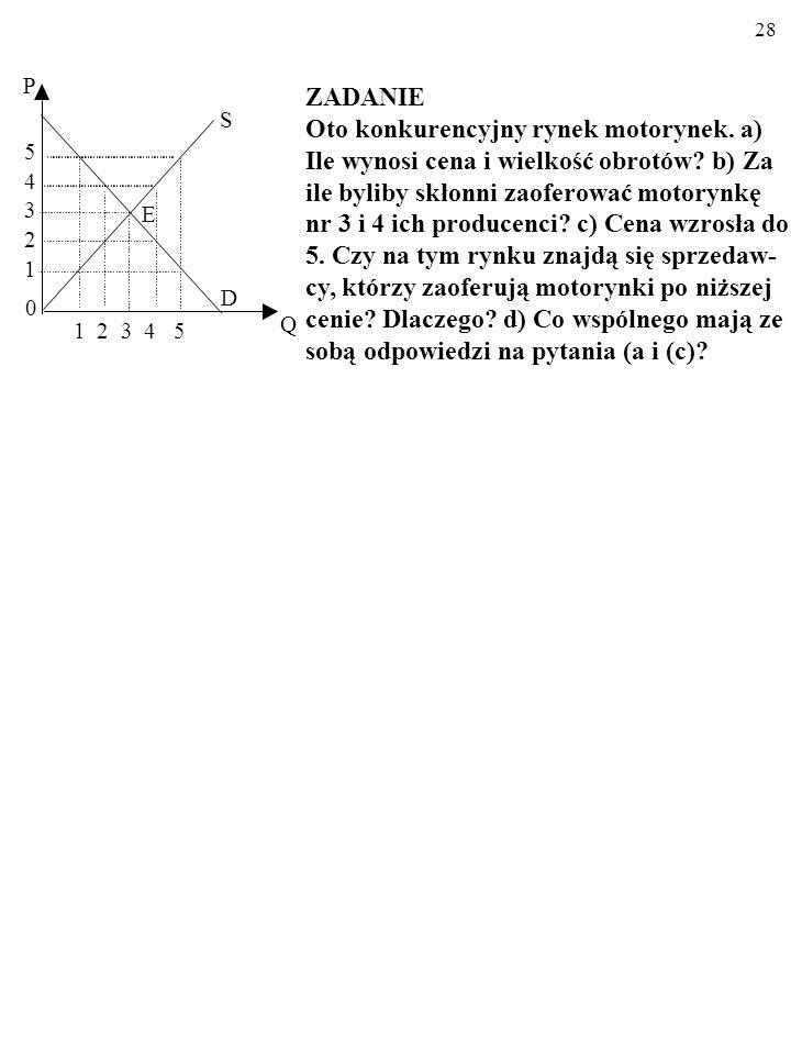 27 Cena (P) gb/sztuka Q 1, Q 2 (tys.
