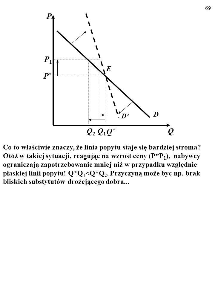 68 D S E Q PBPB P*P* Q*Q* S' Q1Q1 P1P1 P2P2 Teoria gwoździa D'