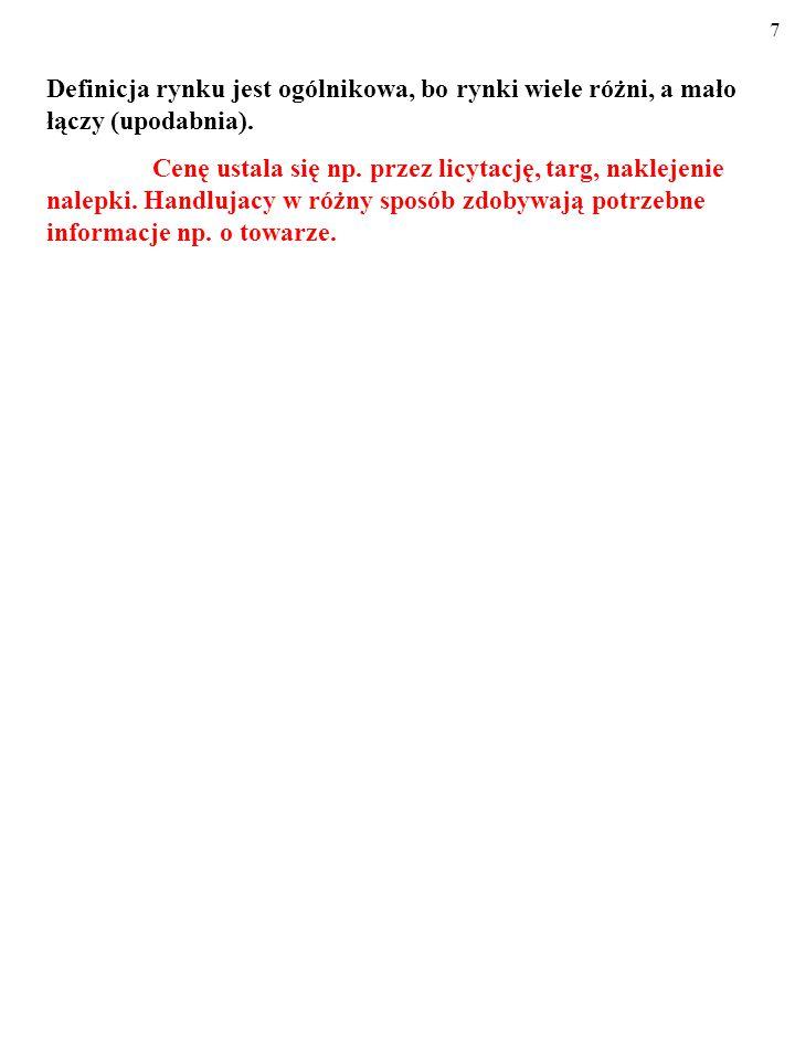 17 Cena (P) gb/sztuka Oferta rynkowa (Q 2 ) (tys.