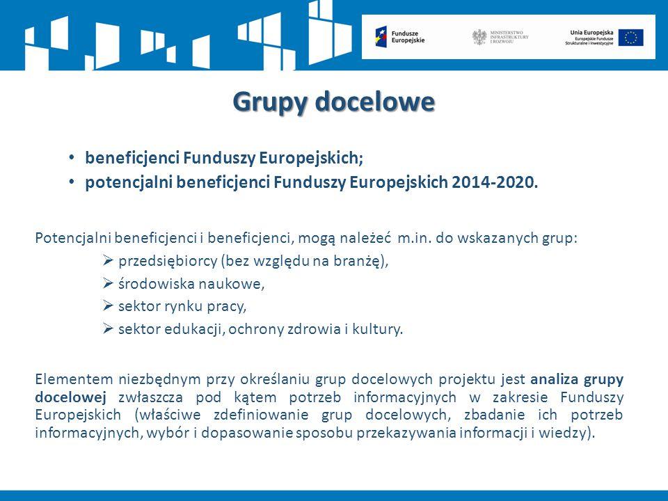 Grupy docelowe beneficjenci Funduszy Europejskich; potencjalni beneficjenci Funduszy Europejskich 2014-2020. Potencjalni beneficjenci i beneficjenci,