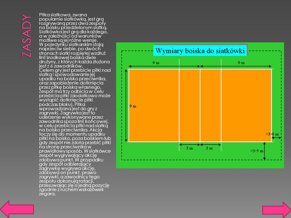 Piłka siatkowa, zwana popularnie siatkówką, jest grą rozgrywaną przez dwa zespoły na boisku przedzielonym siatką.