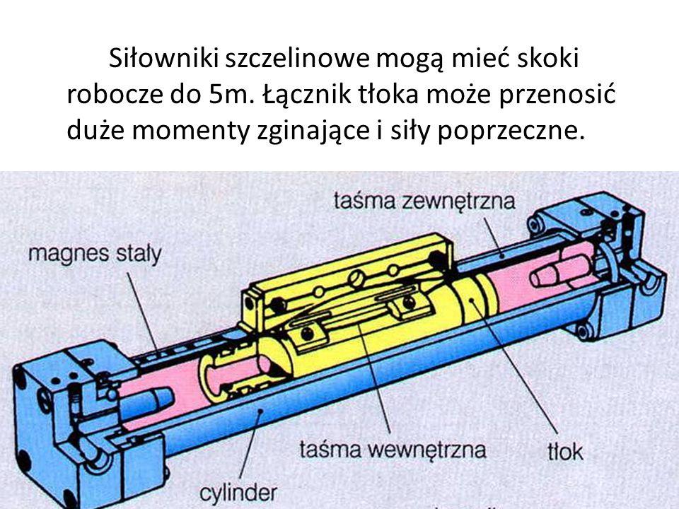 Siłowniki szczelinowe mogą mieć skoki robocze do 5m. Łącznik tłoka może przenosić duże momenty zginające i siły poprzeczne.