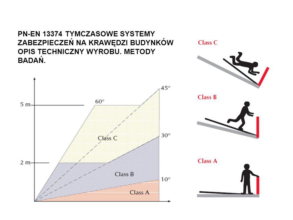 PN-EN 13374 TYMCZASOWE SYSTEMY ZABEZPIECZEŃ NA KRAWĘDZI BUDYNKÓW OPIS TECHNICZNY WYROBU.