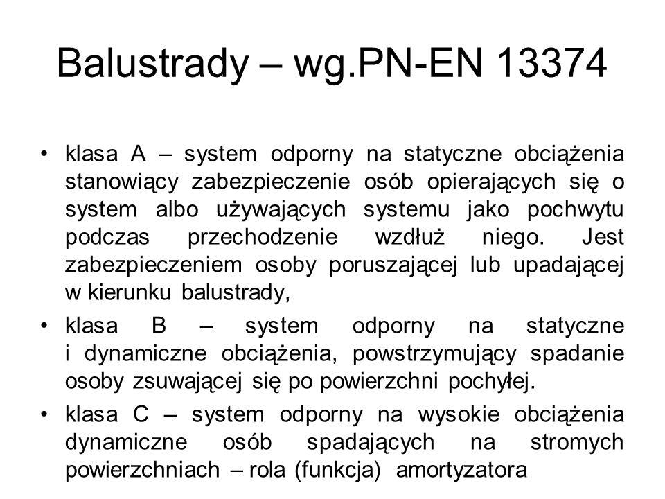Balustrady – wg.PN-EN 13374 klasa A – system odporny na statyczne obciążenia stanowiący zabezpieczenie osób opierających się o system albo używających systemu jako pochwytu podczas przechodzenie wzdłuż niego.
