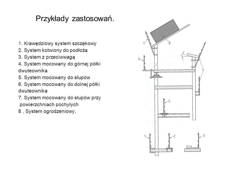 Przykłady zastosowań.1. Krawędziowy system szczękowy 2.