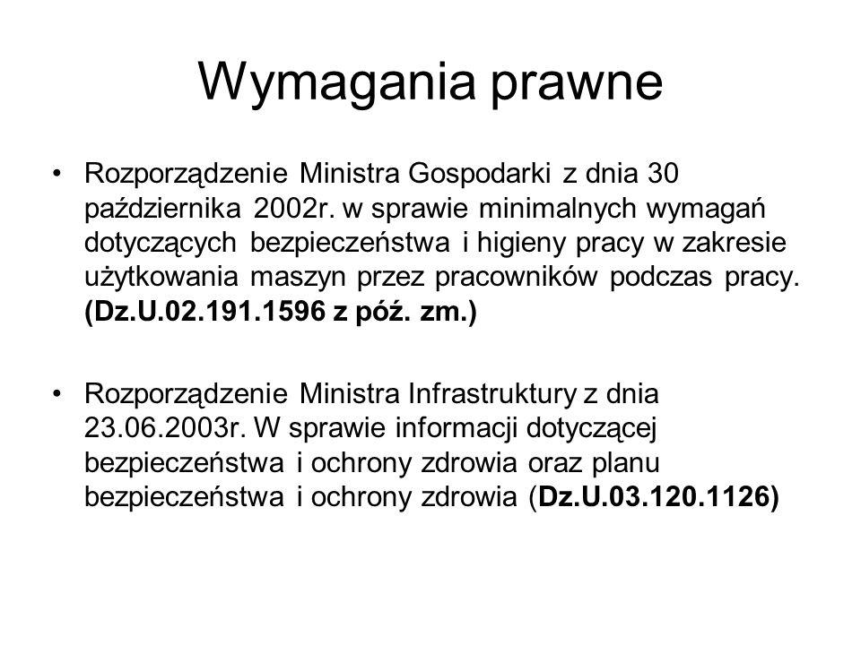 Wymagania prawne Rozporządzenie Ministra Gospodarki z dnia 30 października 2002r.