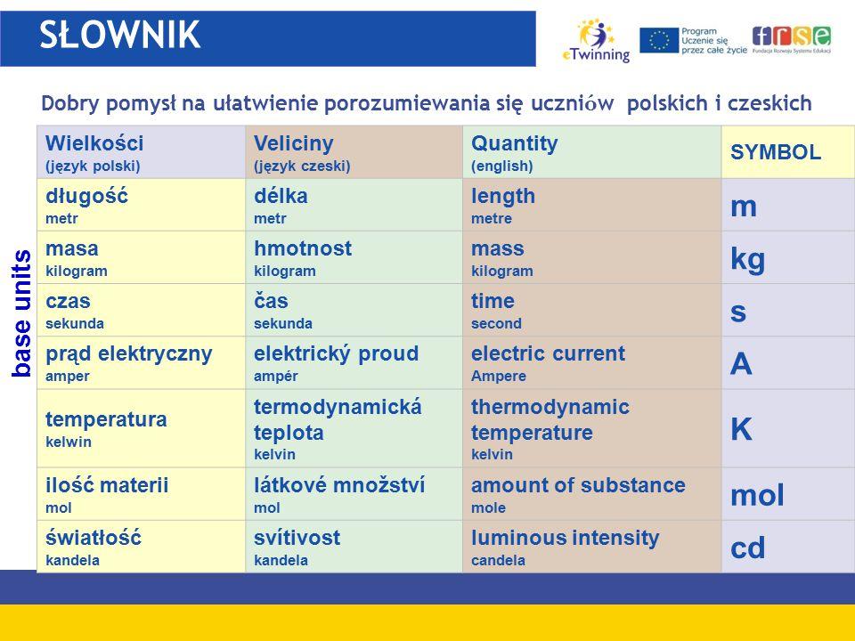 SŁOWNIK Dobry pomysł na ułatwienie porozumiewania się uczni ó w polskich i czeskich base units Wielkości (język polski) Veliciny (język czeski) Quanti