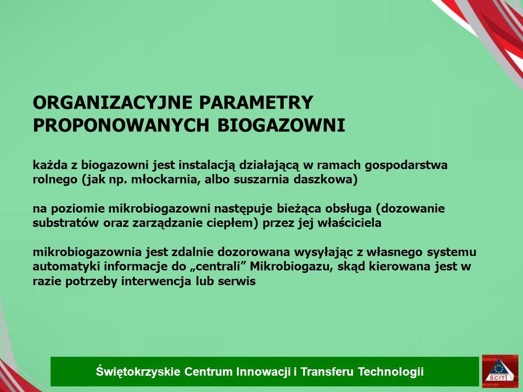ORGANIZACYJNE PARAMETRY PROPONOWANYCH BIOGAZOWNI każda z biogazowni jest instalacją działającą w ramach gospodarstwa rolnego (jak np. młockarnia, albo