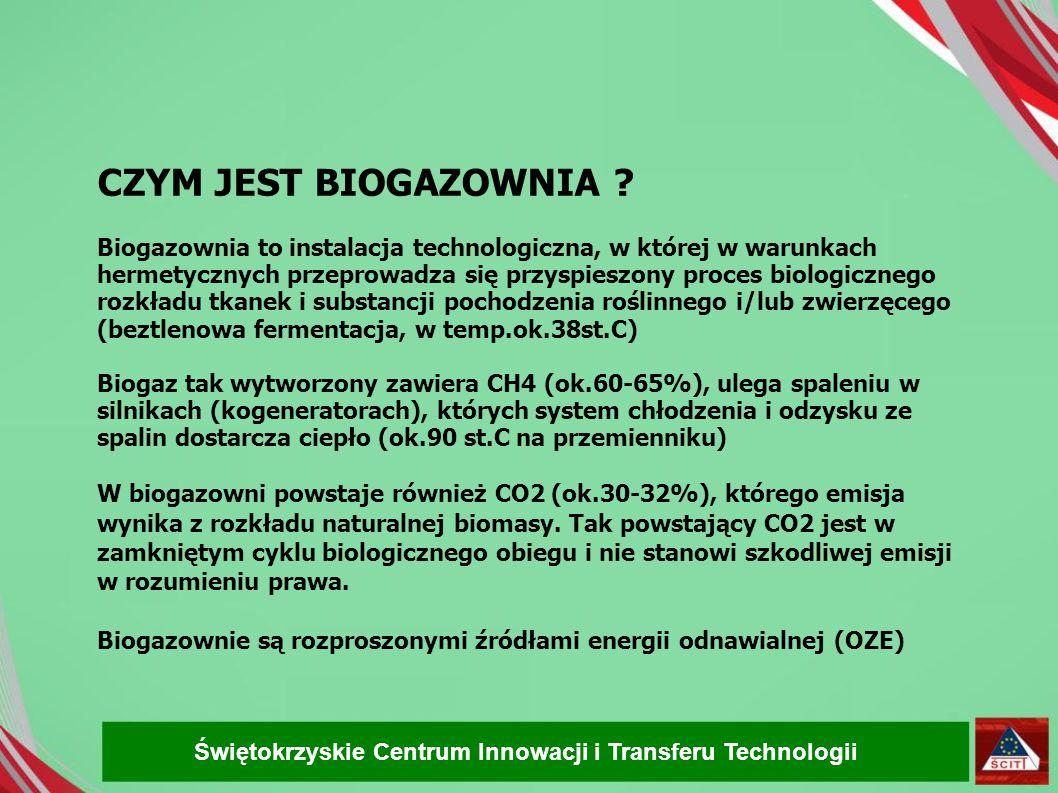 PODSTAWOWE PARAMETRY PROPONOWANYCH BIOGAZOWNI (c.d.) propozycja świadomie pomija szerokie wykorzystanie czynników gospodarki odpadowej - stosowanie odpadów komplikuje administracyjnie i technologicznie użytkowanie instalacji biogazowej poszczególne projekty mogą uwzględniać ewentualne rozszerzenie struktury substratowej (rezerwa terenu, zagospodarowanie obiektu) Świętokrzyskie Centrum Innowacji i Transferu Technologii