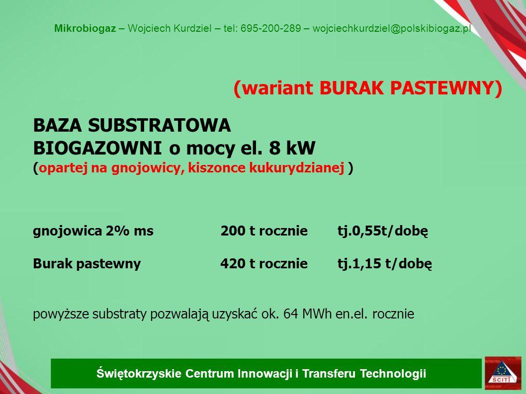(wariant BURAK PASTEWNY) BAZA SUBSTRATOWA BIOGAZOWNI o mocy el. 8 kW (opartej na gnojowicy, kiszonce kukurydzianej ) gnojowica 2% ms 200 t rocznie tj.