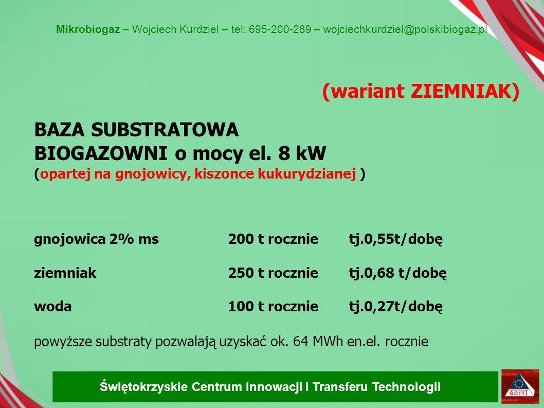 (wariant ZIEMNIAK) BAZA SUBSTRATOWA BIOGAZOWNI o mocy el. 8 kW (opartej na gnojowicy, kiszonce kukurydzianej ) gnojowica 2% ms 200 t rocznie tj.0,55t/