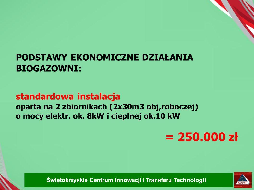 PODSTAWY EKONOMICZNE DZIAŁANIA BIOGAZOWNI: standardowa instalacja oparta na 2 zbiornikach (2x30m3 obj,roboczej) o mocy elektr. ok. 8kW i cieplnej ok.1