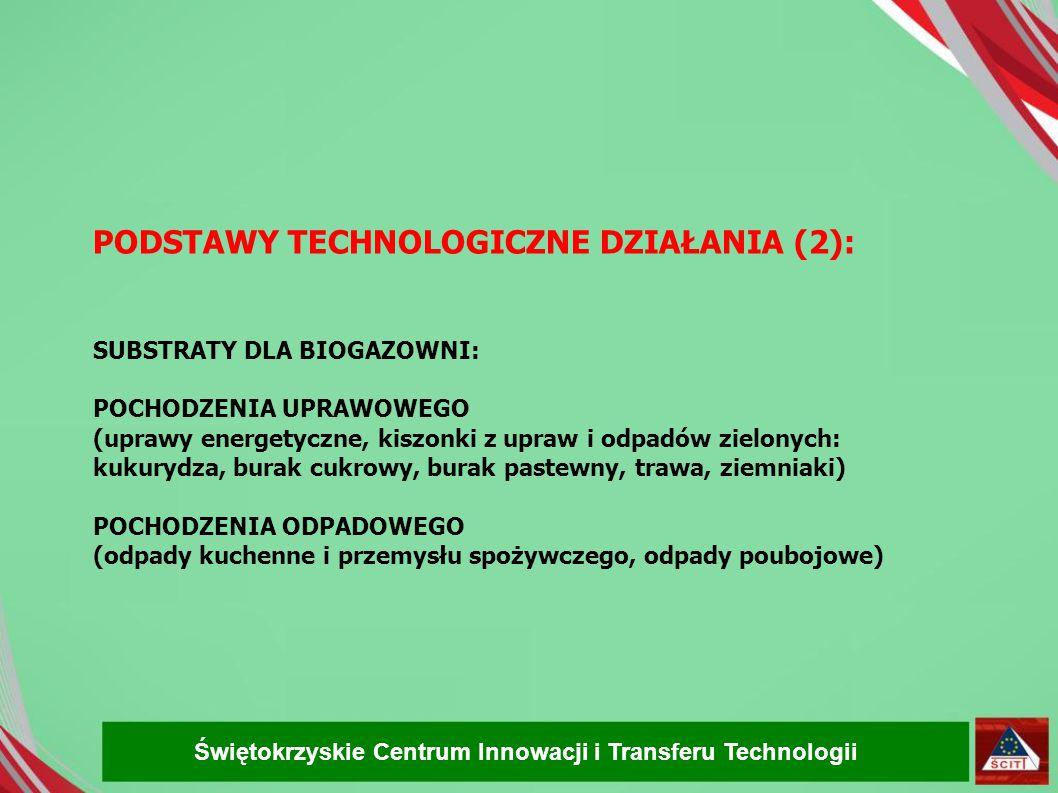 PODSTAWY TECHNOLOGICZNE DZIAŁANIA (2): SUBSTRATY DLA BIOGAZOWNI: POCHODZENIA UPRAWOWEGO (uprawy energetyczne, kiszonki z upraw i odpadów zielonych: ku